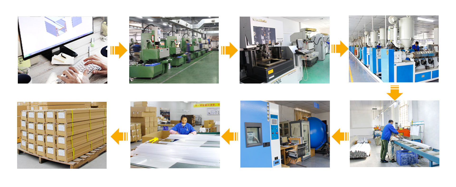 Produce process of recessed LED strip profile
